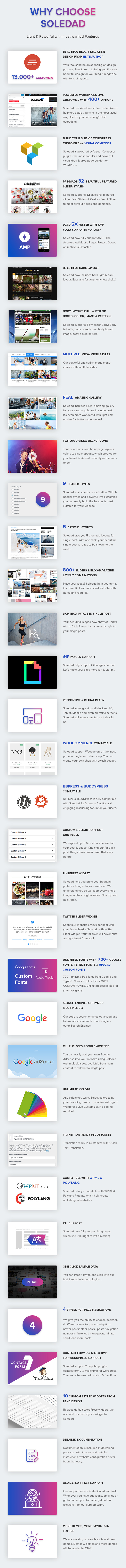 Soledad WordPress Blog Theme  - B17 ChooseSoledad4 - Soledad – Multi-Concept Blog/Magazine/News AMP WordPress Theme